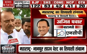 Maharashtra Assembly Elections: देखिए NCP नेता अजित पवार का Exclusive Interview
